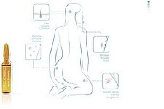 Institute BCN  Ampułka Asian Centella aktywacja komórkowa Institute BCN 2ml Ампулы, мезотерапия --//-- оптом